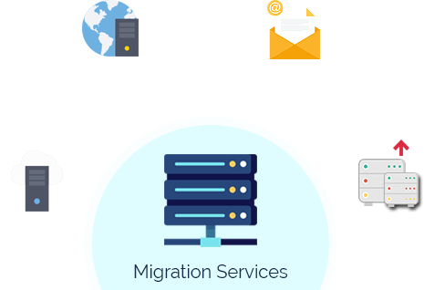 Migration Services - Concept Infoway
