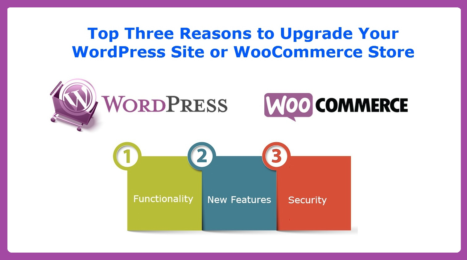 Top Three Reasons to Upgrade Your WordPress Site or WooCommerce Store